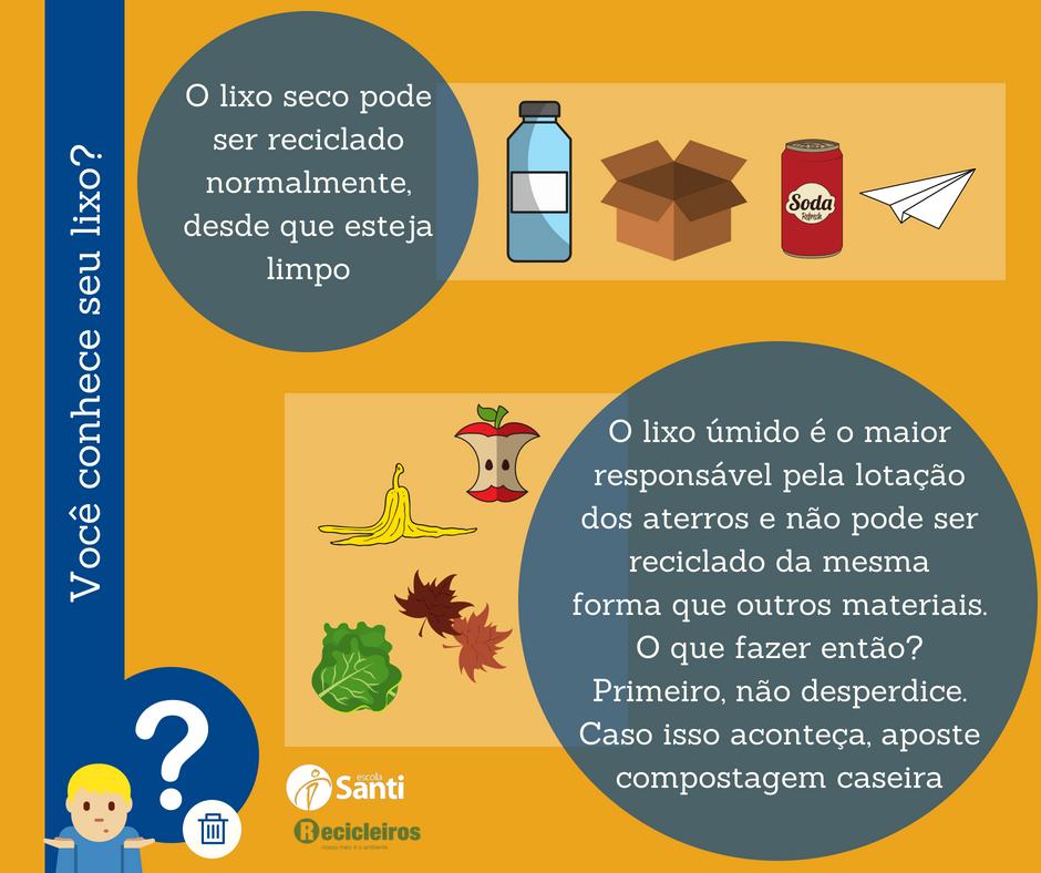 Lixo Seco Ou Lixo úmido?
